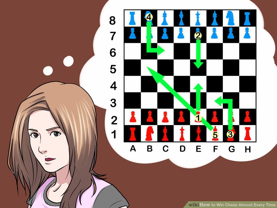 aid621794-900px-win-chess-almost-every-time-step-3-version-2