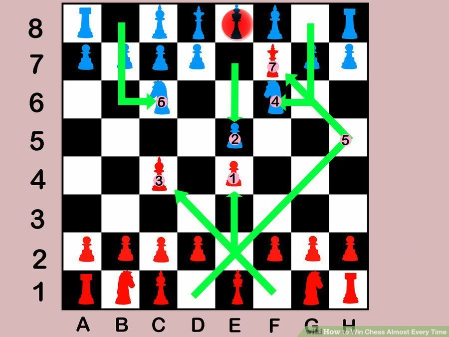 aid621794-900px-win-chess-almost-every-time-step-4-version-2